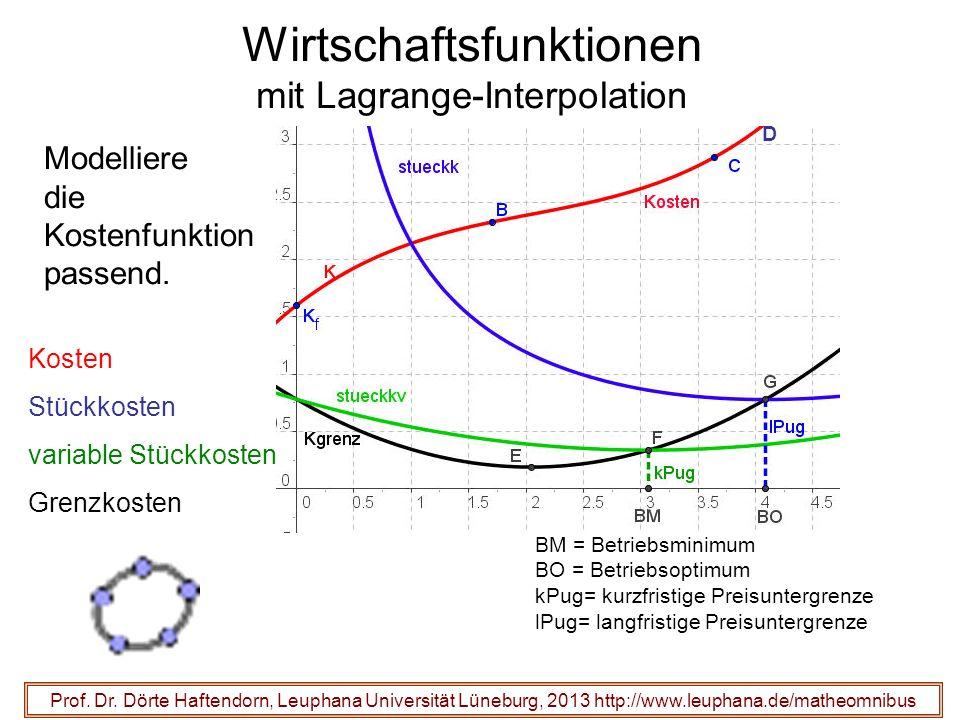 Wirtschaftsfunktionen mit Lagrange-Interpolation Prof. Dr. Dörte Haftendorn, Leuphana Universität Lüneburg, 2013 http://www.leuphana.de/matheomnibus B
