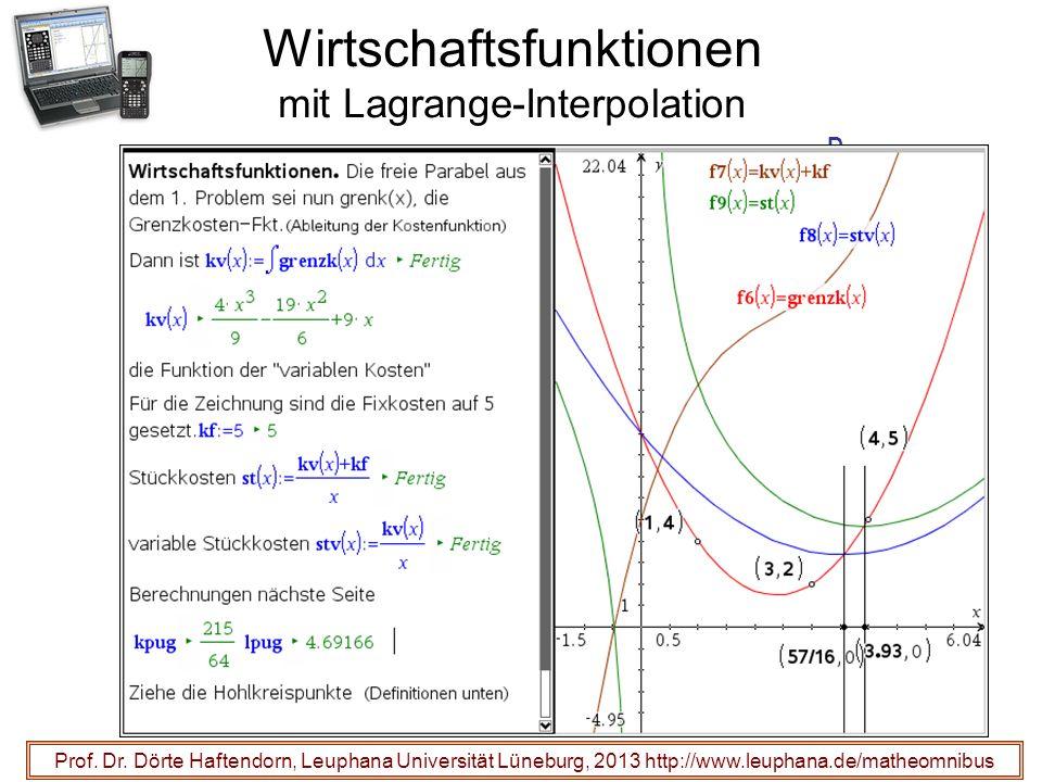 Wirtschaftsfunktionen mit Lagrange-Interpolation Prof. Dr. Dörte Haftendorn, Leuphana Universität Lüneburg, 2013 http://www.leuphana.de/matheomnibus D
