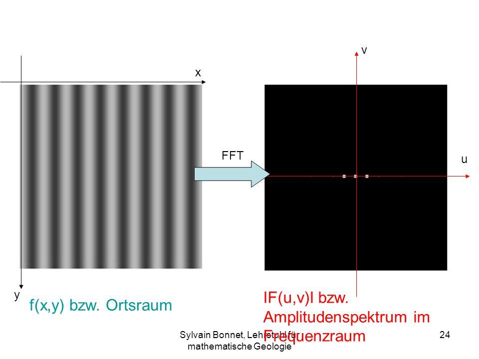 Sylvain Bonnet, Lehrstuhl für mathematische Geologie 24 v u x y FFT f(x,y) bzw. Ortsraum IF(u,v)I bzw. Amplitudenspektrum im Frequenzraum