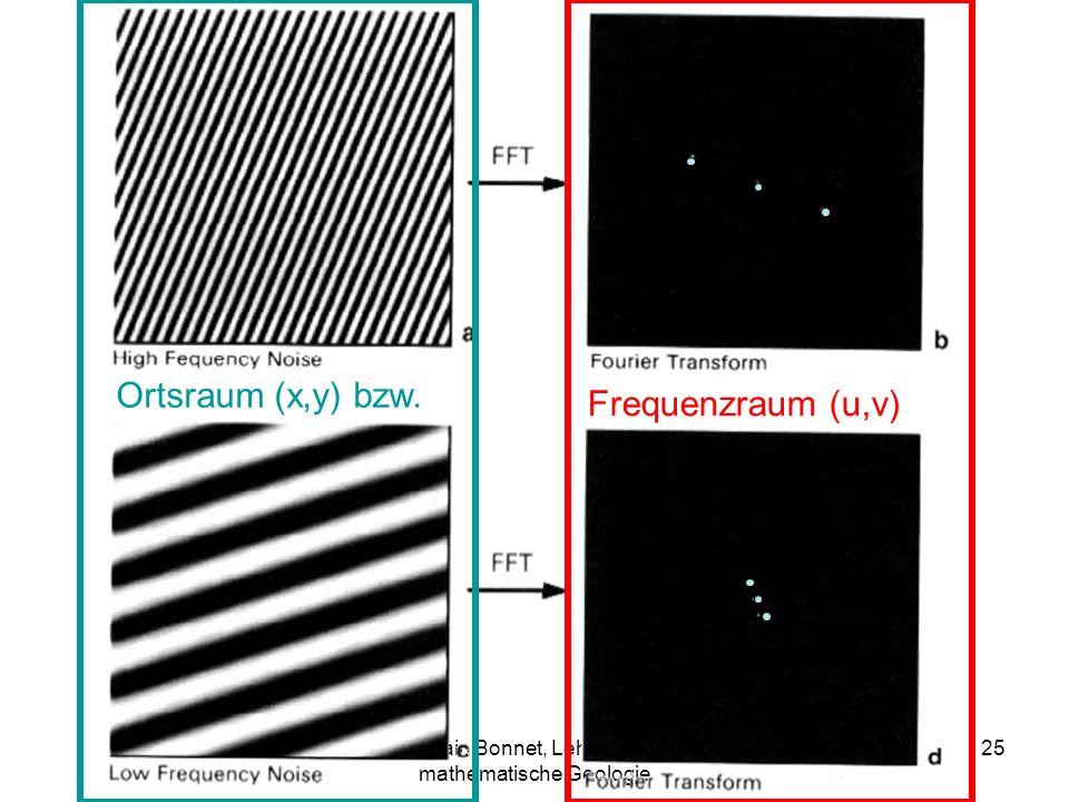 Sylvain Bonnet, Lehrstuhl für mathematische Geologie 25 Ortsraum (x,y) bzw. Frequenzraum (u,v)