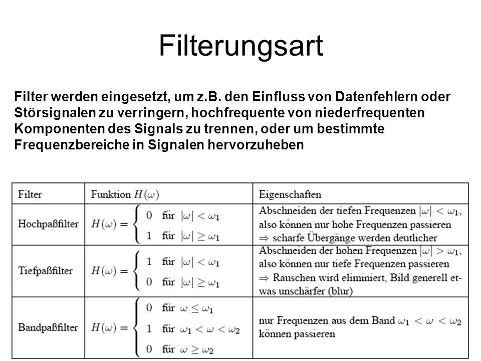 Sylvain Bonnet, Lehrstuhl für mathematische Geologie 29 Filter werden eingesetzt, um z.B. den Einfluss von Datenfehlern oder Störsignalen zu verringer