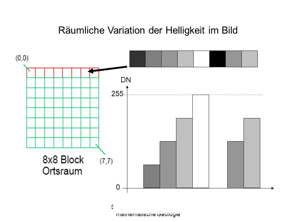 Sylvain Bonnet, Lehrstuhl für mathematische Geologie 3 Räumliche Variation der Helligkeit im Bild DN 255 0