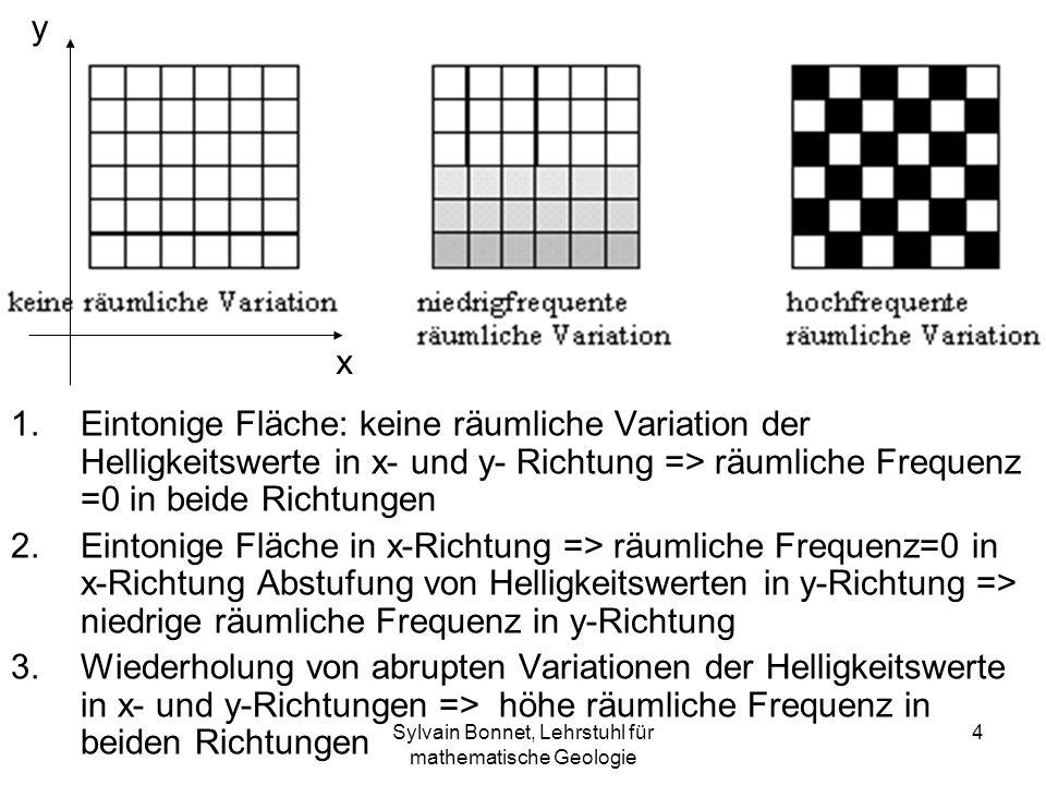 Sylvain Bonnet, Lehrstuhl für mathematische Geologie 4 1.Eintonige Fläche: keine räumliche Variation der Helligkeitswerte in x- und y- Richtung => räu