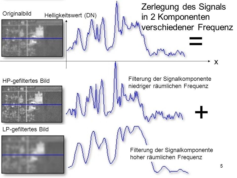 Sylvain Bonnet, Lehrstuhl für mathematische Geologie 5 = + x Originalbild HP-gefiltertes Bild LP-gefiltertes Bild Helligkeitswert (DN) Filterung der S