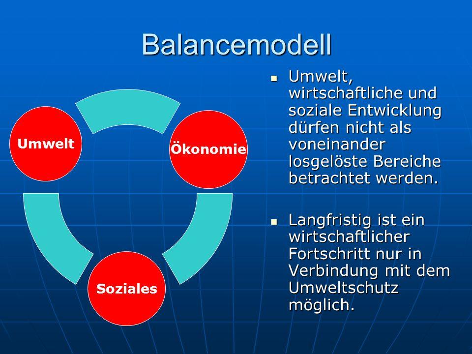 Balancemodell Umwelt, wirtschaftliche und soziale Entwicklung dürfen nicht als voneinander losgelöste Bereiche betrachtet werden. Umwelt, wirtschaftli