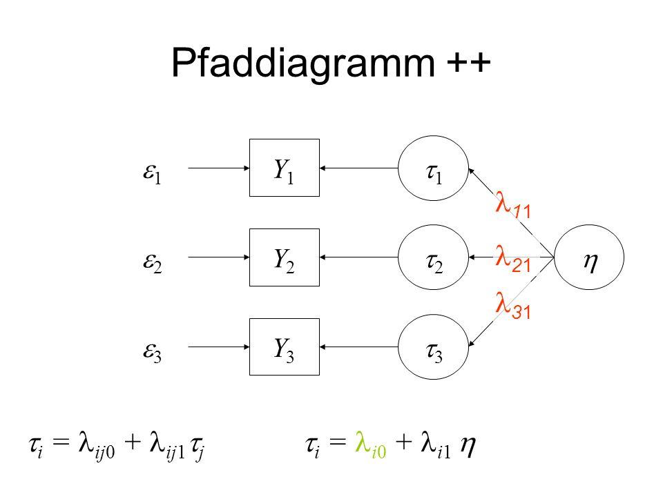 Y3Y3 Y2Y2 Y1Y1 1 2 3 1 2 3 Pfaddiagramm ++ i = ij0 + ij1 j i = i0 + i1 11 21 31