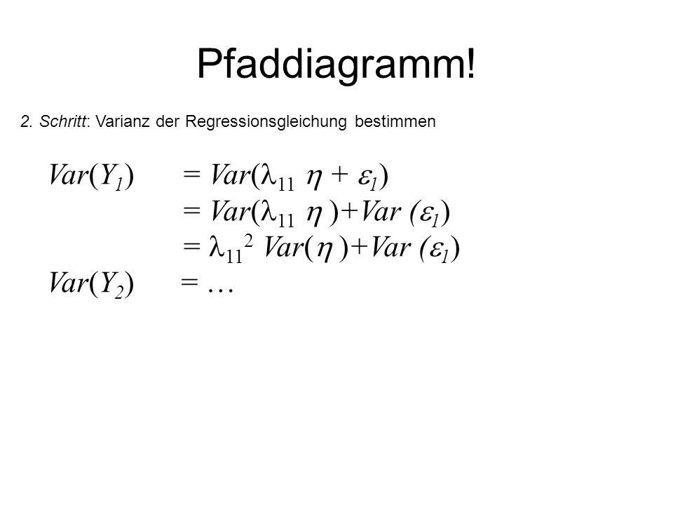 Pfaddiagramm! Var(Y 1 ) = Var( 11 + 1 ) = Var( 11 )+Var ( 1 ) = 11 2 Var( )+Var ( 1 ) Var(Y 2 )= … 2. Schritt: Varianz der Regressionsgleichung bestim