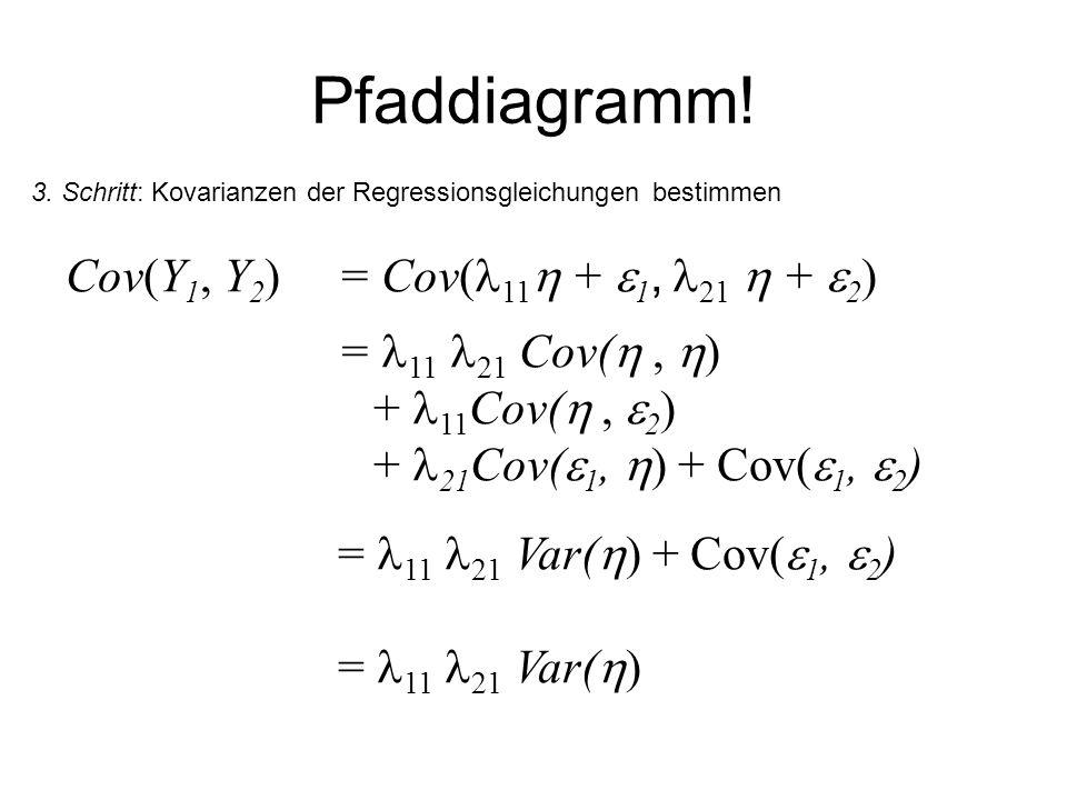 Pfaddiagramm! Cov(Y 1, Y 2 )= Cov( 11 + 1, 21 + 2 ) = 11 21 Cov(, ) + 11 Cov(, 2 ) + 21 Cov( 1, ) + Cov( 1, 2 ) = 11 21 Var( ) + Cov( 1, 2 ) = 11 21 V