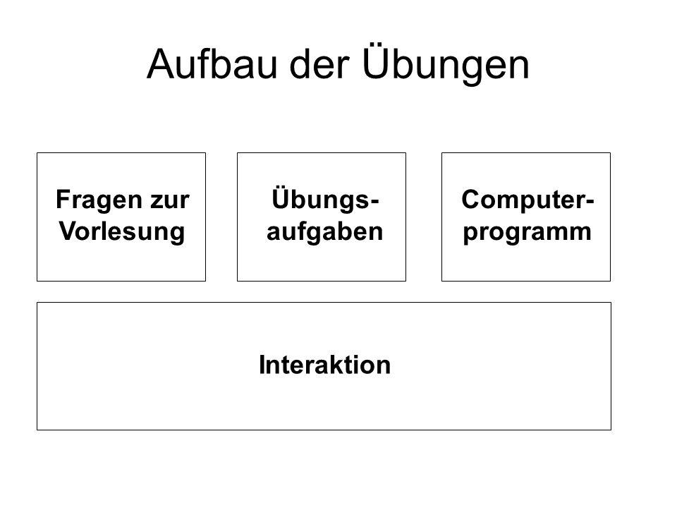 Aufbau der Übungen Fragen zur Vorlesung Übungs- aufgaben Computer- programm Interaktion