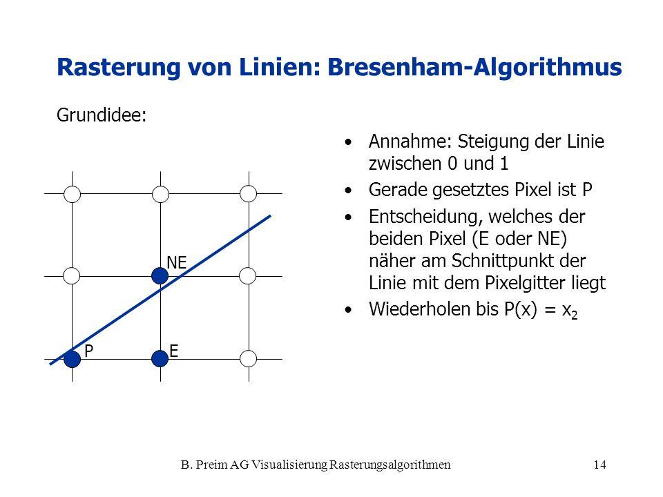 B. Preim AG Visualisierung Rasterungsalgorithmen14 Grundidee: Annahme: Steigung der Linie zwischen 0 und 1 Gerade gesetztes Pixel ist P Entscheidung,