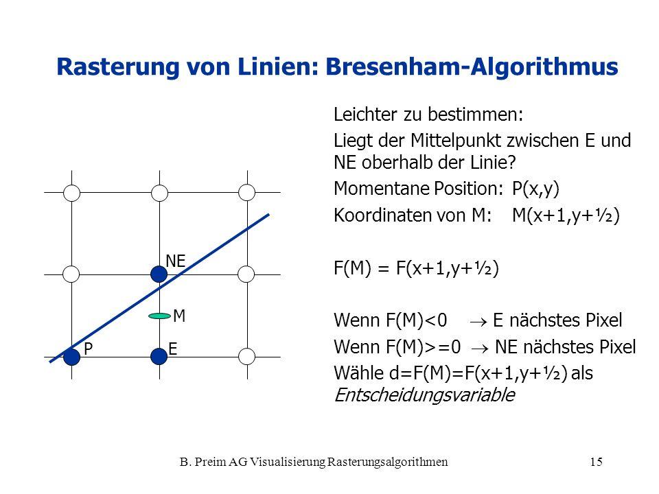 B. Preim AG Visualisierung Rasterungsalgorithmen15 Leichter zu bestimmen: Liegt der Mittelpunkt zwischen E und NE oberhalb der Linie? Momentane Positi