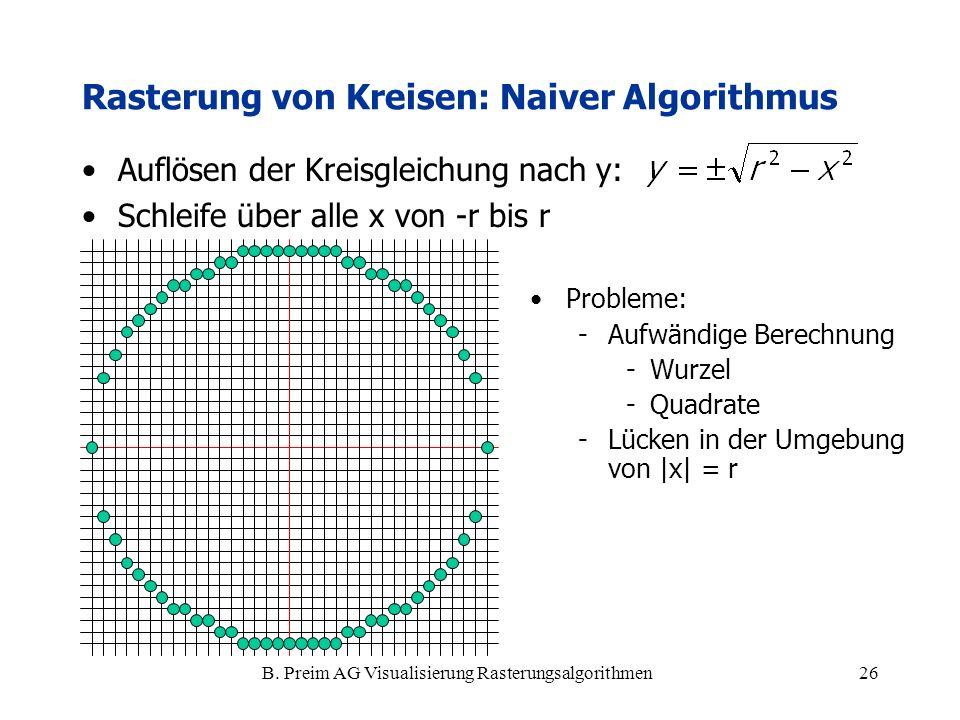 B. Preim AG Visualisierung Rasterungsalgorithmen26 Rasterung von Kreisen: Naiver Algorithmus Auflösen der Kreisgleichung nach y: Schleife über alle x
