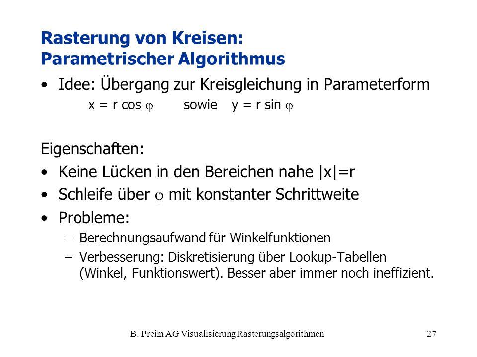 B. Preim AG Visualisierung Rasterungsalgorithmen27 Rasterung von Kreisen: Parametrischer Algorithmus Idee: Übergang zur Kreisgleichung in Parameterfor