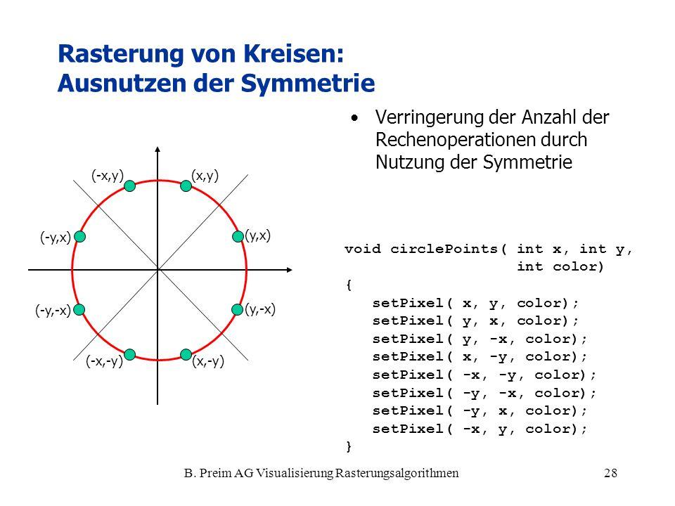 B. Preim AG Visualisierung Rasterungsalgorithmen28 Rasterung von Kreisen: Ausnutzen der Symmetrie Verringerung der Anzahl der Rechenoperationen durch