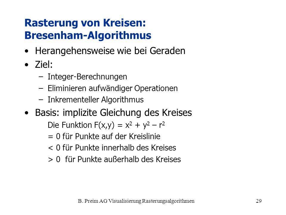 B. Preim AG Visualisierung Rasterungsalgorithmen29 Rasterung von Kreisen: Bresenham-Algorithmus Herangehensweise wie bei Geraden Ziel: –Integer-Berech