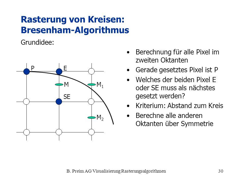 B. Preim AG Visualisierung Rasterungsalgorithmen30 Grundidee: Berechnung für alle Pixel im zweiten Oktanten Gerade gesetztes Pixel ist P Welches der b