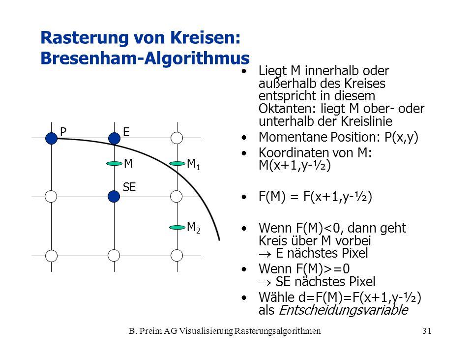 B. Preim AG Visualisierung Rasterungsalgorithmen31 Liegt M innerhalb oder außerhalb des Kreises entspricht in diesem Oktanten: liegt M ober- oder unte
