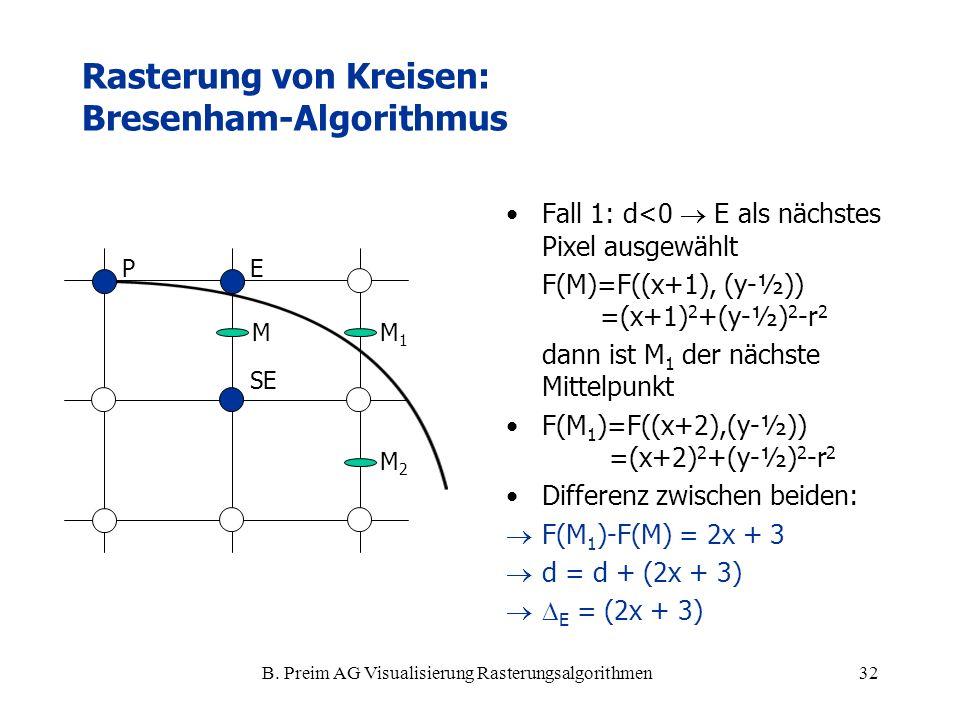 B. Preim AG Visualisierung Rasterungsalgorithmen32 Fall 1: d<0 E als nächstes Pixel ausgewählt F(M)=F((x+1), (y-½)) =(x+1) 2 +(y-½) 2 -r 2 dann ist M