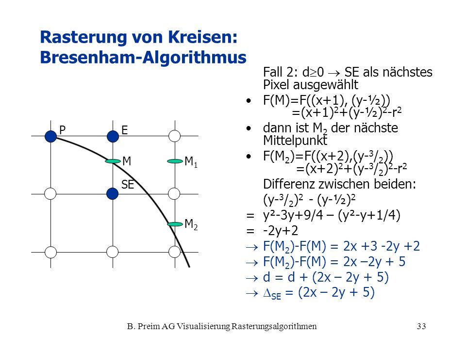 B. Preim AG Visualisierung Rasterungsalgorithmen33 Fall 2: d 0 SE als nächstes Pixel ausgewählt F(M)=F((x+1), (y-½)) =(x+1) 2 +(y-½) 2 -r 2 dann ist M