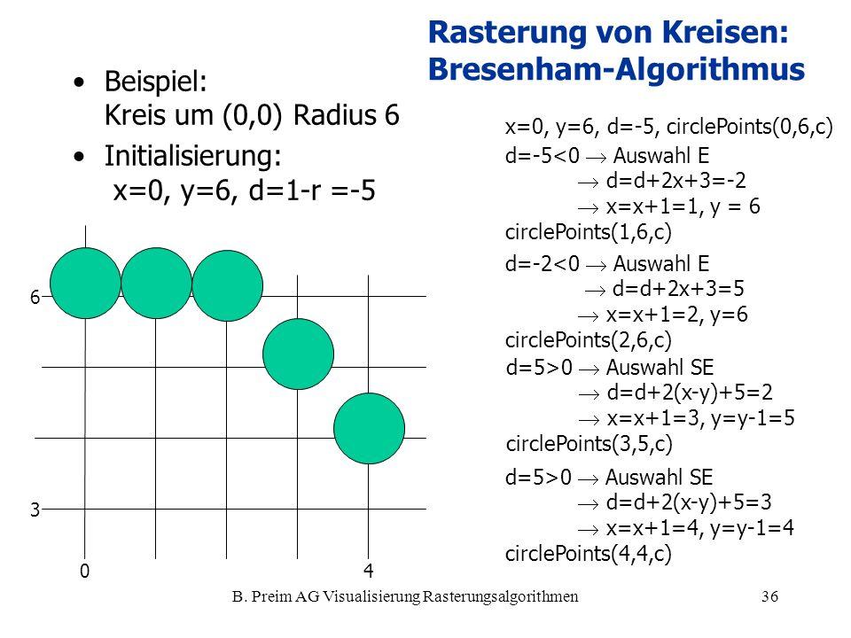 B. Preim AG Visualisierung Rasterungsalgorithmen36 0 3 4 6 Beispiel: Kreis um (0,0) Radius 6 Initialisierung: x=0, y=6, d=1-r =-5 x=0, y=6, d=-5, circ