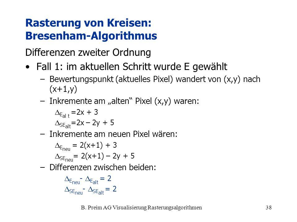 B. Preim AG Visualisierung Rasterungsalgorithmen38 Differenzen zweiter Ordnung Fall 1: im aktuellen Schritt wurde E gewählt –Bewertungspunkt (aktuelle