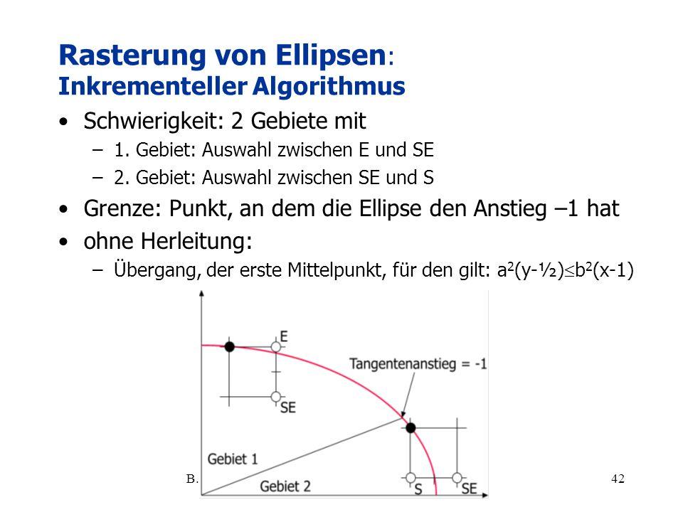 B. Preim AG Visualisierung Rasterungsalgorithmen42 Rasterung von Ellipsen : Inkrementeller Algorithmus Schwierigkeit: 2 Gebiete mit –1. Gebiet: Auswah