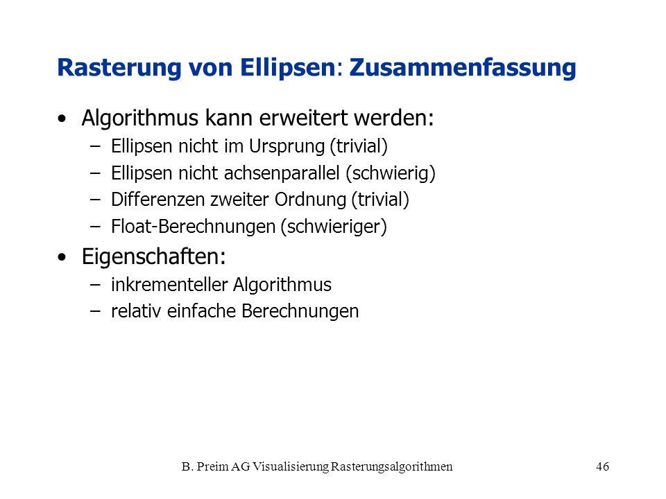 B. Preim AG Visualisierung Rasterungsalgorithmen46 Rasterung von Ellipsen: Zusammenfassung Algorithmus kann erweitert werden: –Ellipsen nicht im Urspr