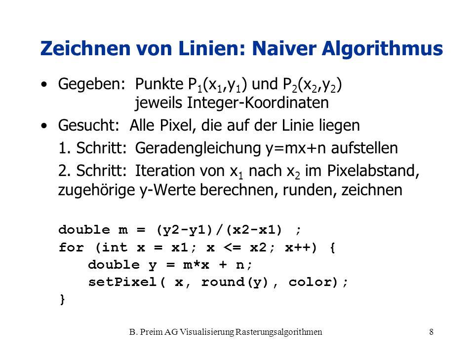 B. Preim AG Visualisierung Rasterungsalgorithmen8 Zeichnen von Linien: Naiver Algorithmus Gegeben: Punkte P 1 (x 1,y 1 ) und P 2 (x 2,y 2 ) jeweils In