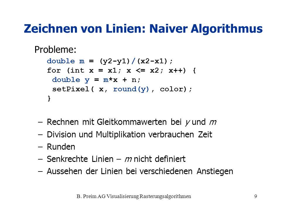 B. Preim AG Visualisierung Rasterungsalgorithmen9 Probleme: double m = (y2-y1)/(x2-x1); for (int x = x1; x <= x2; x++) { double y = m*x + n; setPixel(