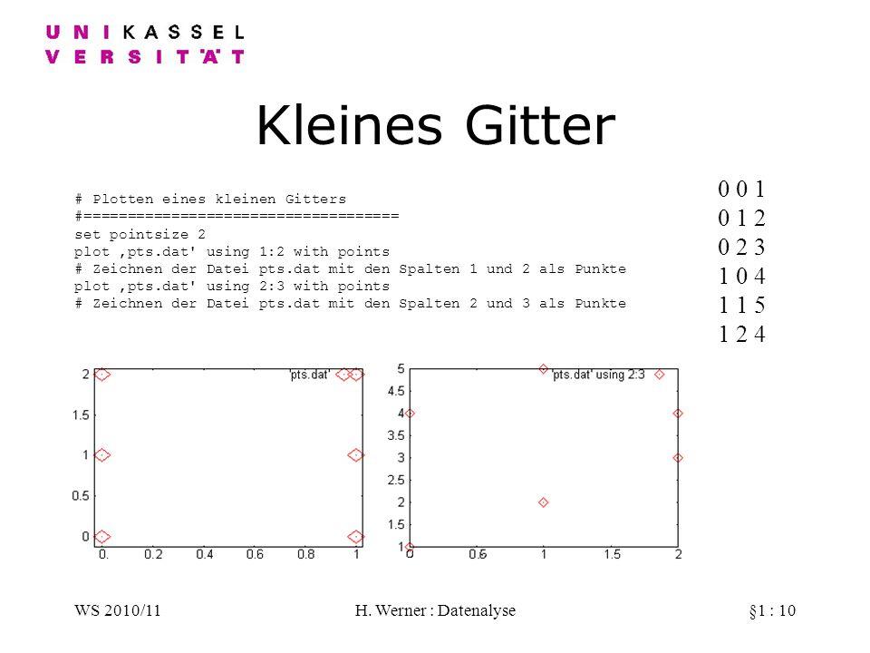 WS 2010/11H. Werner : Datenalyse§1 : 10 Kleines Gitter # Plotten eines kleinen Gitters #==================================== set pointsize 2 plot pts.