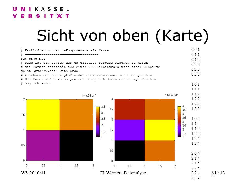 WS 2010/11H. Werner : Datenalyse§1 : 13 Sicht von oben (Karte) # Farbkodierung der z-Komponenete als Karte # ==================================== Set