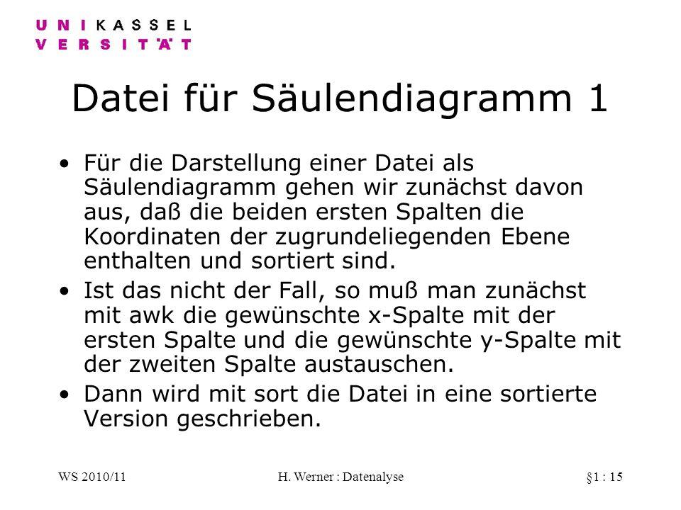 WS 2010/11H. Werner : Datenalyse§1 : 15 Datei für Säulendiagramm 1 Für die Darstellung einer Datei als Säulendiagramm gehen wir zunächst davon aus, da