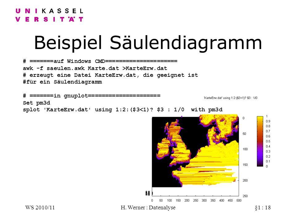 WS 2010/11H. Werner : Datenalyse§1 : 18 Beispiel Säulendiagramm # =======auf Windows CMD===================== awk -f saeulen.awk Karte.dat >KarteErw.d