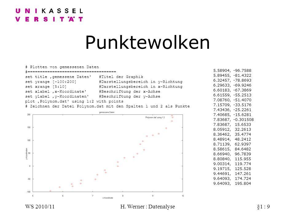 WS 2010/11H. Werner : Datenalyse§1 : 9 Punktewolken # Plotten von gemessenen Daten #==================================== set title gemessene Daten' #T