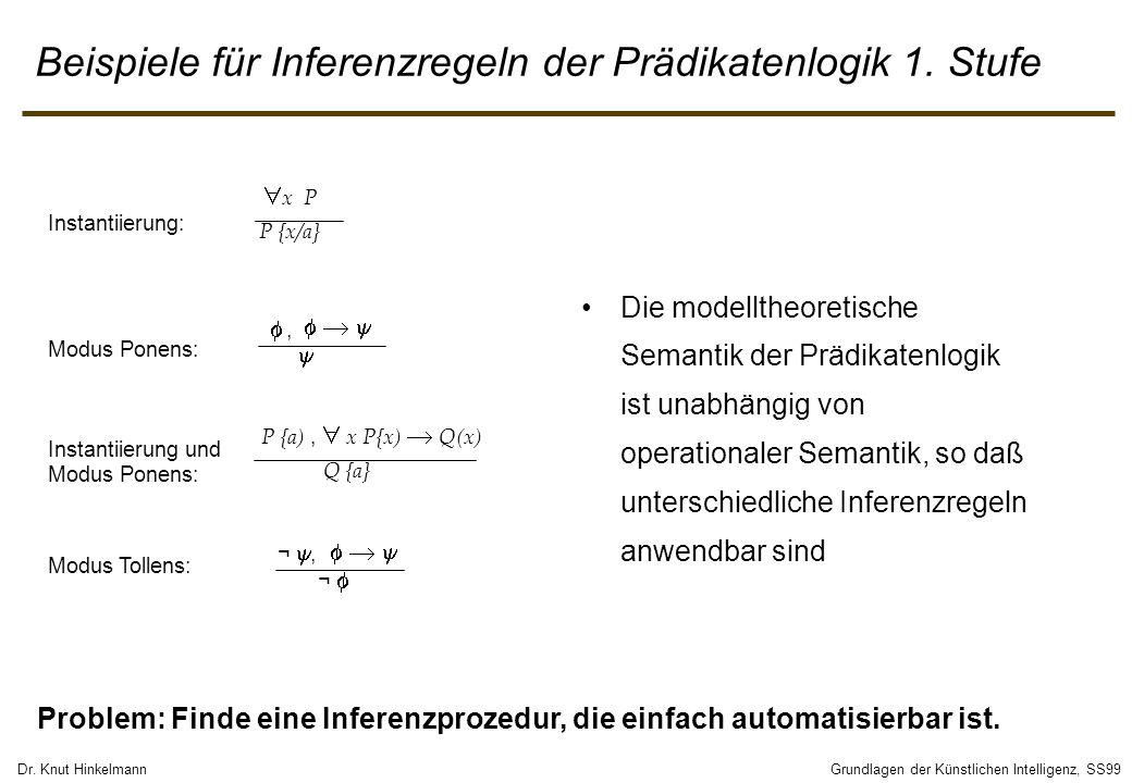 Dr. Knut HinkelmannGrundlagen der Künstlichen Intelligenz, SS99 P {a), x P{x) Q(x) Q {a} Instantiierung:, Modus Ponens: ¬ ¬, Modus Tollens: Instantiie