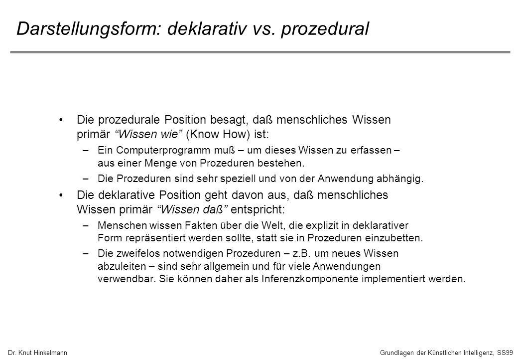 Dr. Knut HinkelmannGrundlagen der Künstlichen Intelligenz, SS99 Die prozedurale Position besagt, daß menschliches Wissen primär Wissen wie (Know How)