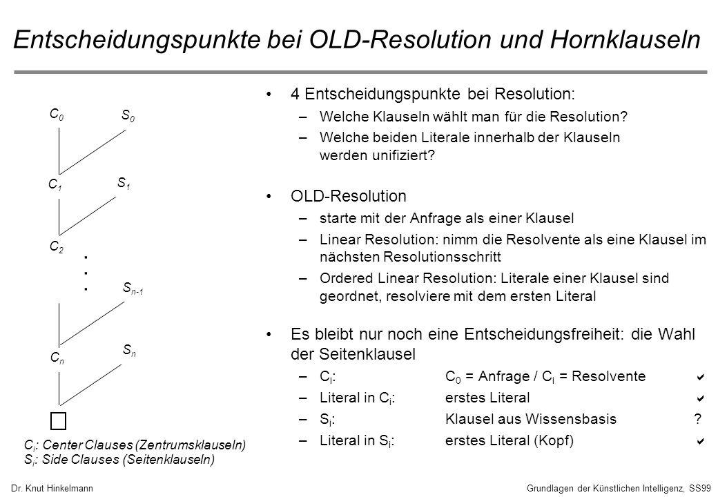 Dr. Knut HinkelmannGrundlagen der Künstlichen Intelligenz, SS99 C0C0 S0S0 C1C1 S1S1 S n-1 SnSn CnCn C2C2...... Entscheidungspunkte bei OLD-Resolution