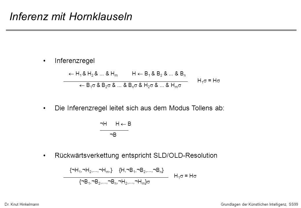 Dr. Knut HinkelmannGrundlagen der Künstlichen Intelligenz, SS99 Inferenzregel Die Inferenzregel leitet sich aus dem Modus Tollens ab: Rückwärtsverkett