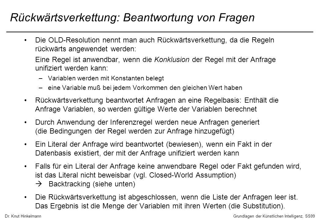 Dr. Knut HinkelmannGrundlagen der Künstlichen Intelligenz, SS99 Rückwärtsverkettung: Beantwortung von Fragen Die OLD-Resolution nennt man auch Rückwär