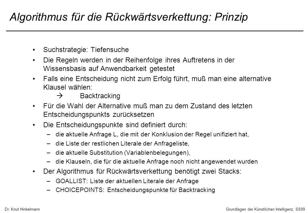 Dr. Knut HinkelmannGrundlagen der Künstlichen Intelligenz, SS99 Algorithmus für die Rückwärtsverkettung: Prinzip Suchstrategie: Tiefensuche Die Regeln