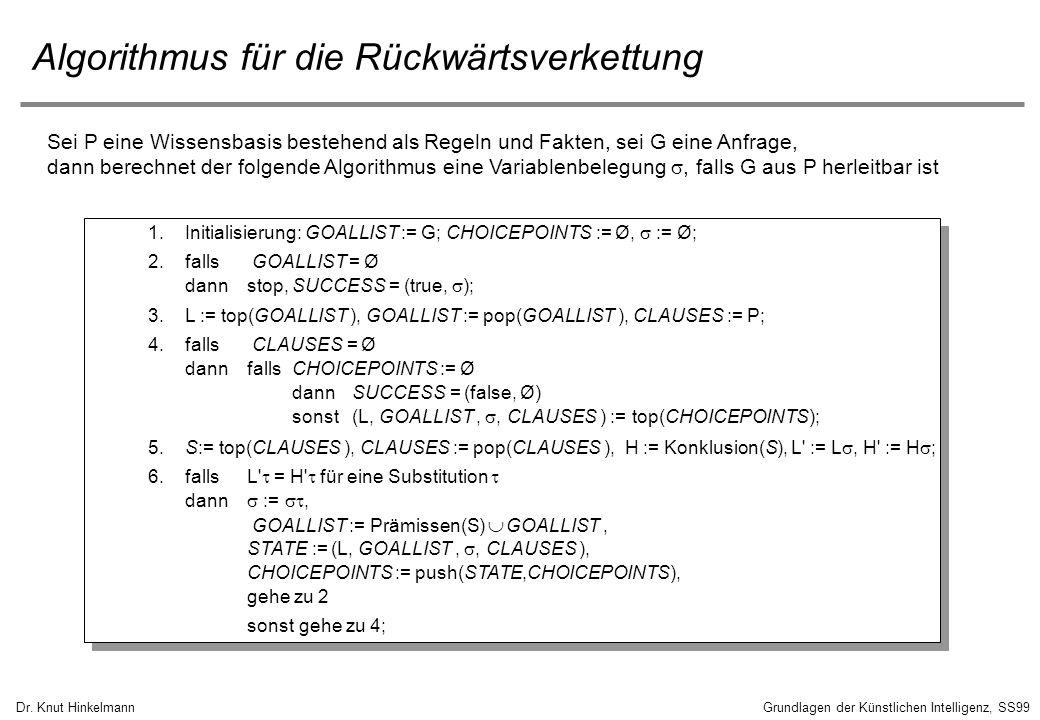 Dr. Knut HinkelmannGrundlagen der Künstlichen Intelligenz, SS99 Algorithmus für die Rückwärtsverkettung 1.Initialisierung: GOALLIST := G; CHOICEPOINTS