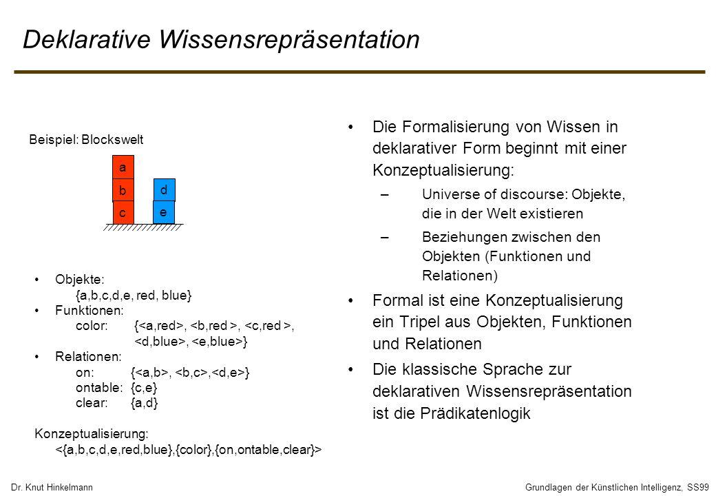 Dr. Knut HinkelmannGrundlagen der Künstlichen Intelligenz, SS99 Deklarative Wissensrepräsentation Die Formalisierung von Wissen in deklarativer Form b