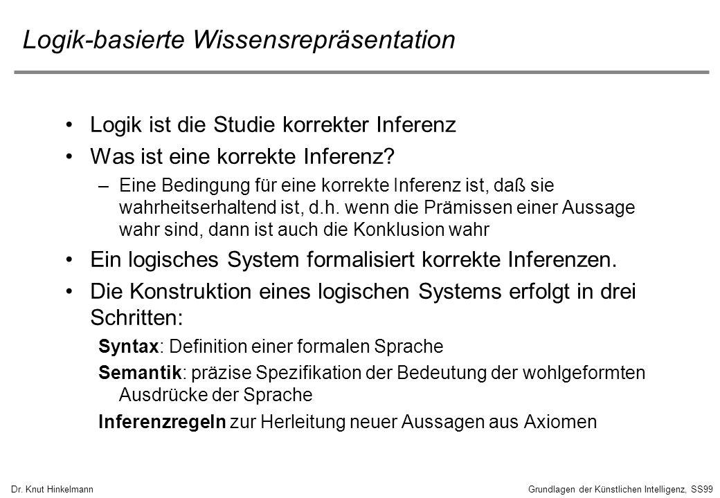 Dr. Knut HinkelmannGrundlagen der Künstlichen Intelligenz, SS99 Logik-basierte Wissensrepräsentation Logik ist die Studie korrekter Inferenz Was ist e