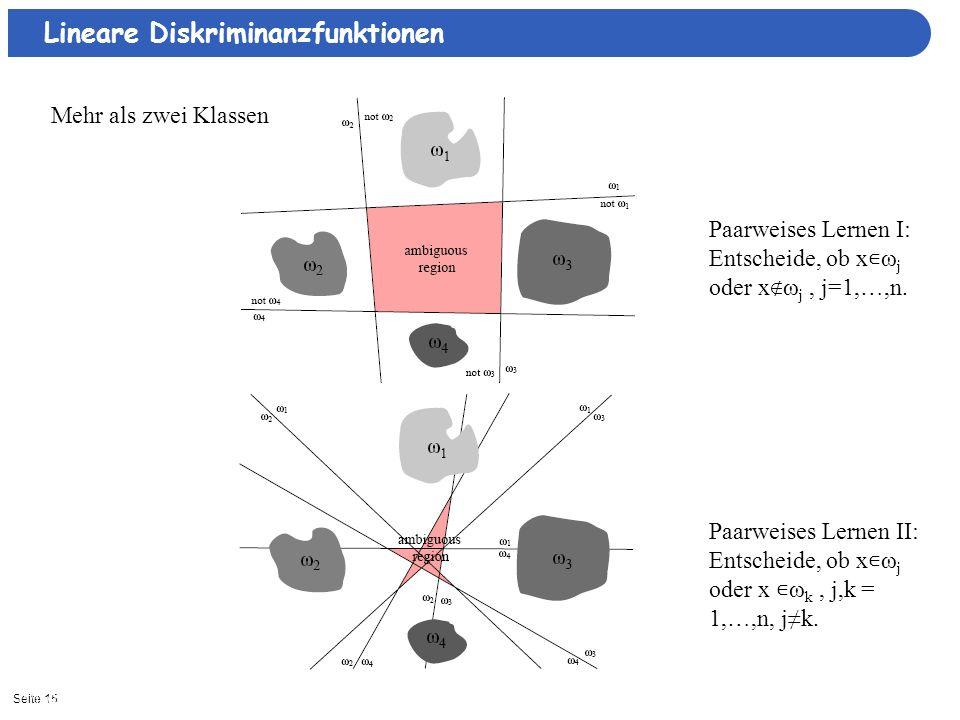Seite 1511/15/2013| Lineare Diskriminanzfunktionen Mehr als zwei Klassen Paarweises Lernen I: Entscheide, ob x ω j oder x ω j, j=1,…,n. Paarweises Ler