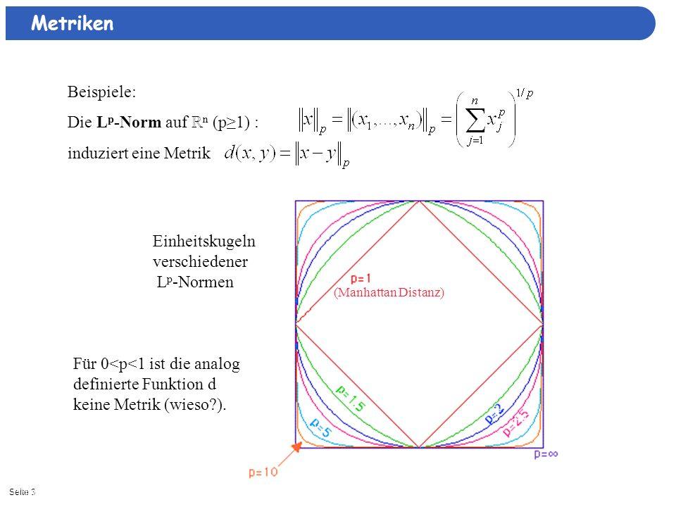 Seite 311/15/2013| Metriken Beispiele: Die L p -Norm auf n (p1) : induziert eine Metrik Einheitskugeln verschiedener L p -Normen Für 0<p<1 ist die ana