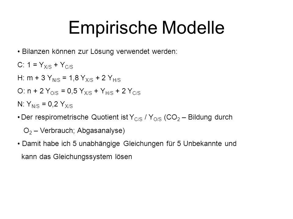 Empirische Modelle Bilanzen können zur Lösung verwendet werden: C: 1 = Y X/S + Y C/S H: m + 3 Y N/S = 1,8 Y X/S + 2 Y H/S O: n + 2 Y O/S = 0,5 Y X/S +