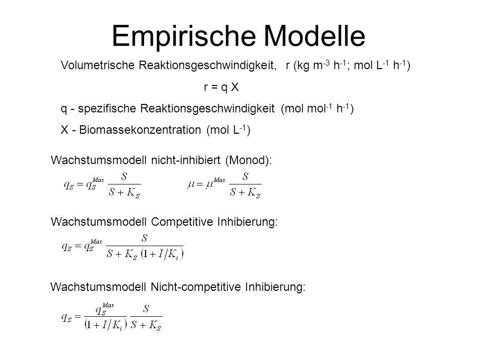 Volumetrische Reaktionsgeschwindigkeit, r (kg m -3 h -1 ; mol L -1 h -1 ) r = q X q - spezifische Reaktionsgeschwindigkeit (mol mol -1 h -1 ) X - Biom