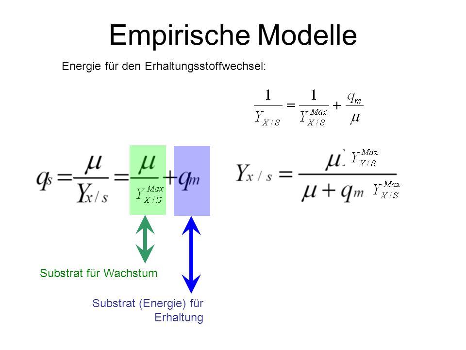Empirische Modelle Energie für den Erhaltungsstoffwechsel: Substrat für Wachstum Substrat (Energie) für Erhaltung