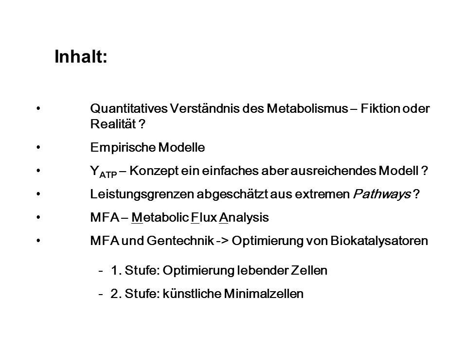 Inhalt: Quantitatives Verständnis des Metabolismus – Fiktion oder Realität ? Empirische Modelle Y ATP – Konzept ein einfaches aber ausreichendes Model