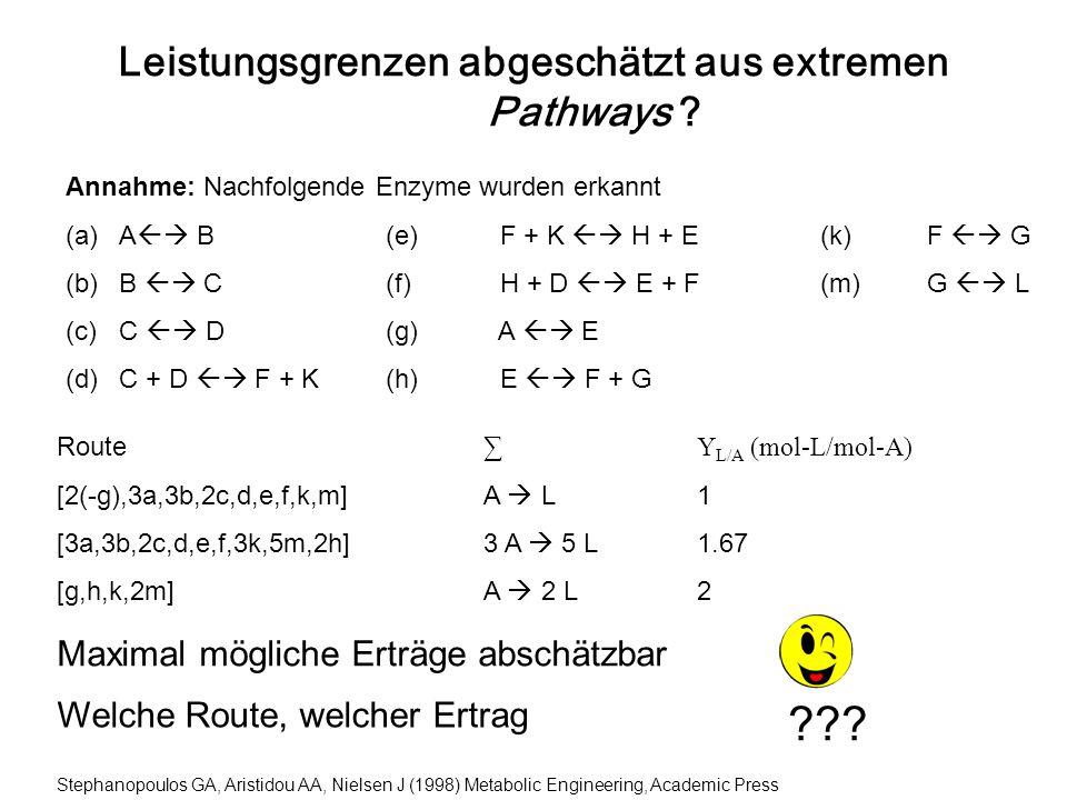 Leistungsgrenzen abgeschätzt aus extremen Pathways ? Annahme: Nachfolgende Enzyme wurden erkannt (a)A B(e) F + K H + E (k) F G (b)B C(f) H + D E + F (